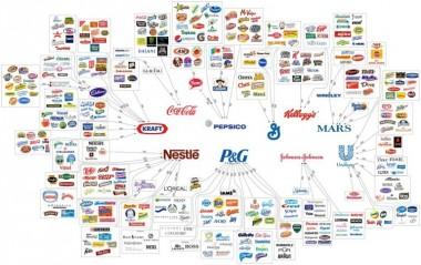 Листа со производи кои содржат ГМО: Секојдневно ги користите, а не сте свесни каква опасност кријат!