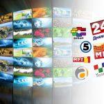 Македонски телевизии: Сител со најмногу гледачи, МРТ со најмногу вработени