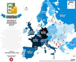 Колку земјите од ЕУ заработија во 2017 година? Еве ги бројките и за Македонија